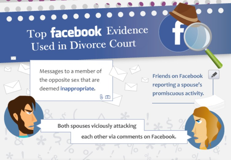 Evidence from Facebook that the partner cheats